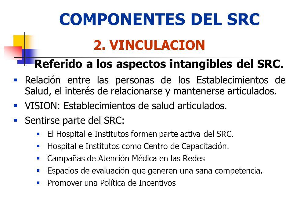 COMPONENTES DEL SRC 2. VINCULACION