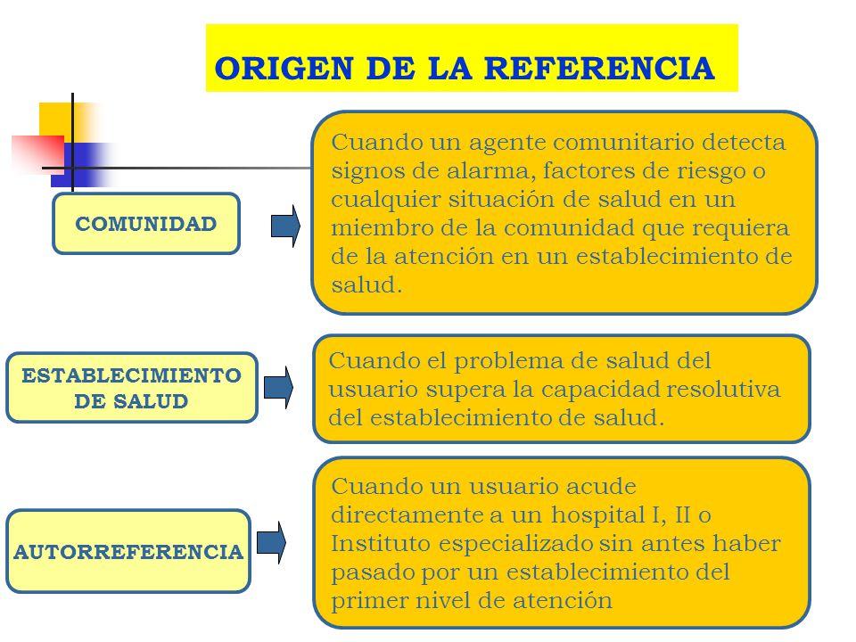 ORIGEN DE LA REFERENCIA