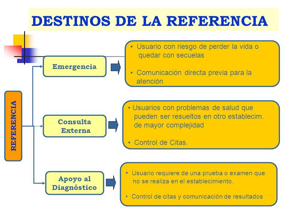 DESTINOS DE LA REFERENCIA