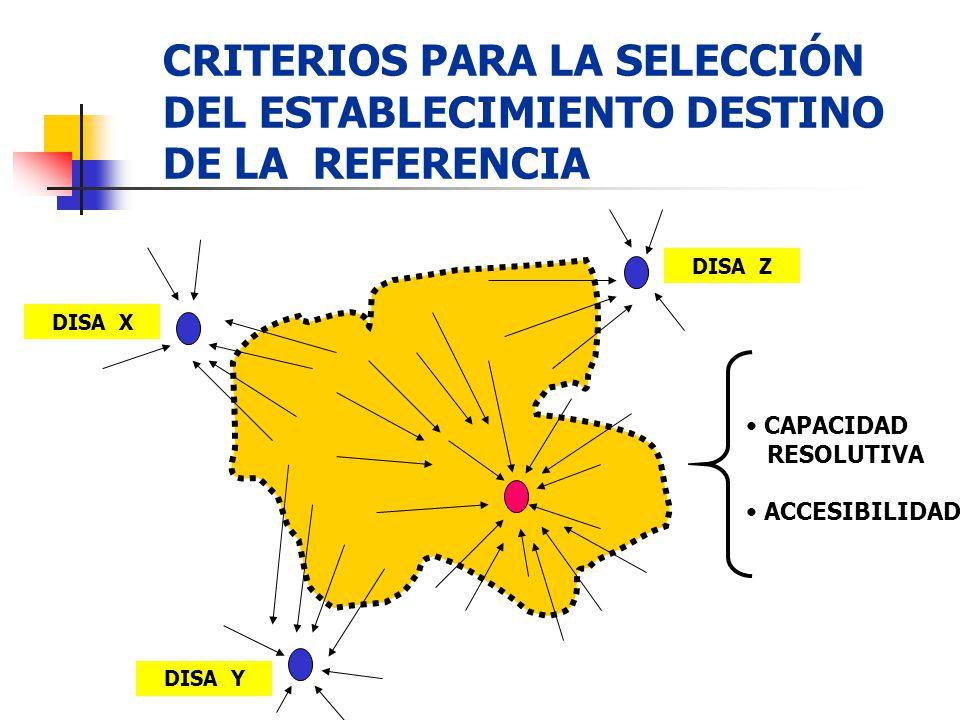 CRITERIOS PARA LA SELECCIÓN DEL ESTABLECIMIENTO DESTINO DE LA REFERENCIA