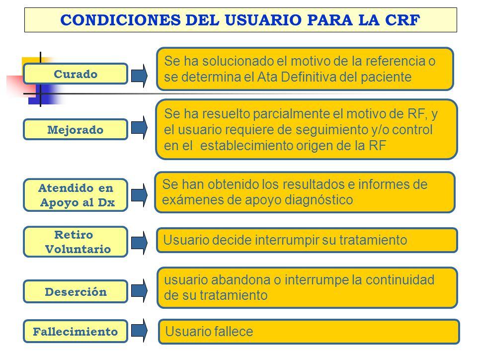 CONDICIONES DEL USUARIO PARA LA CRF