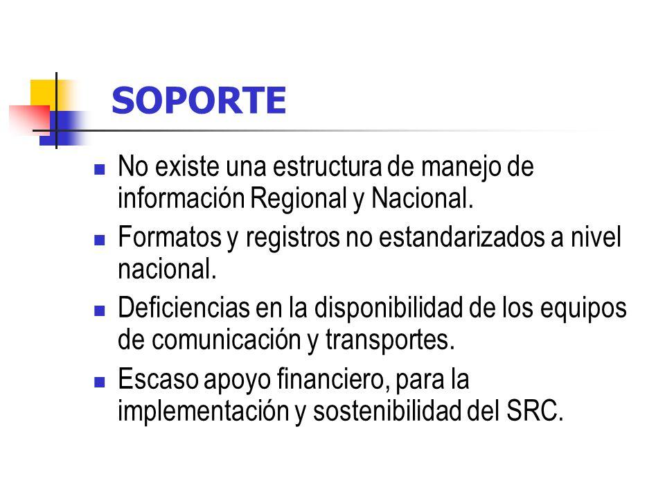 SOPORTE No existe una estructura de manejo de información Regional y Nacional. Formatos y registros no estandarizados a nivel nacional.