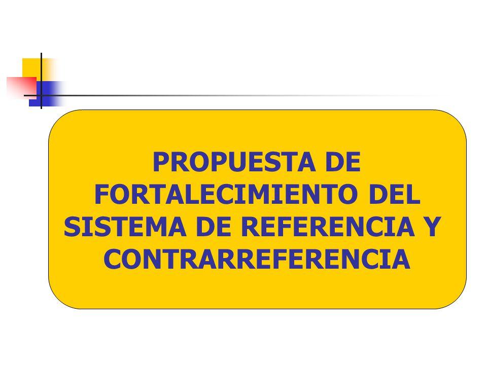 FORTALECIMIENTO DEL SISTEMA DE REFERENCIA Y