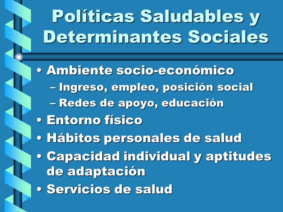 Políticas Saludables y Determinantes Sociales