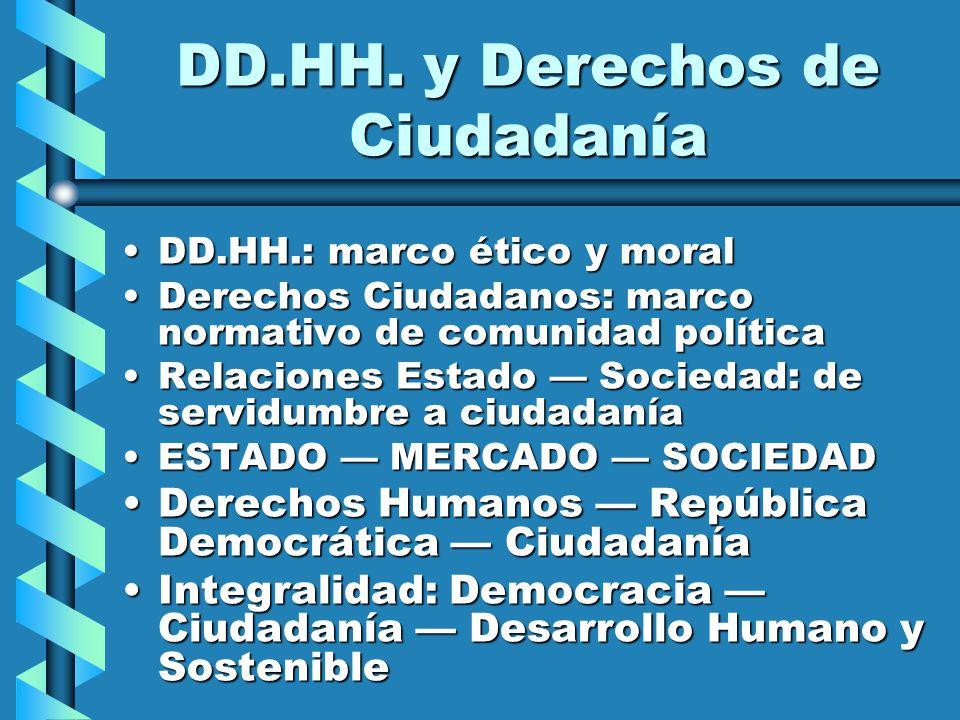 DD.HH. y Derechos de Ciudadanía