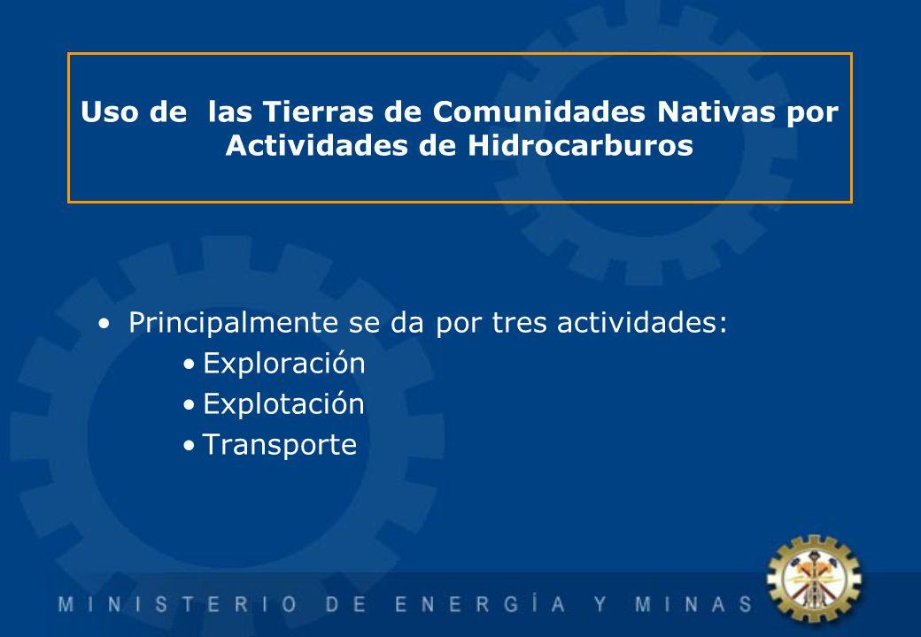 Uso de las Tierras de Comunidades Nativas por Actividades de Hidrocarburos