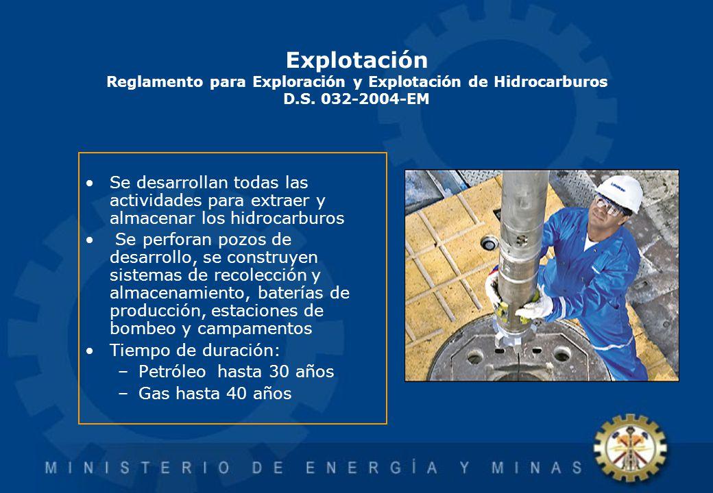 Explotación Reglamento para Exploración y Explotación de Hidrocarburos D.S. 032-2004-EM