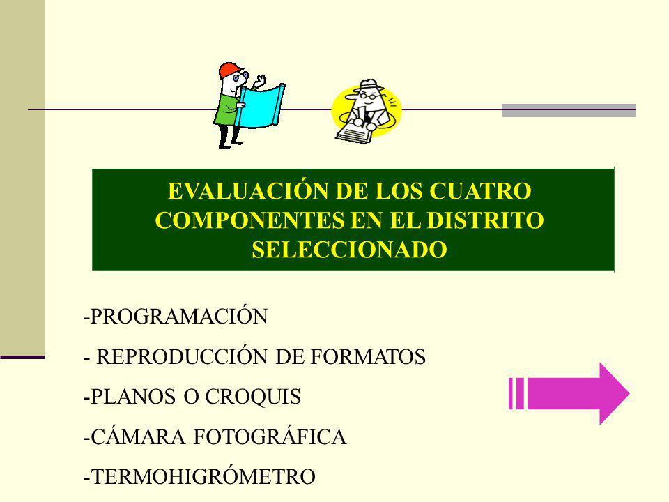 EVALUACIÓN DE LOS CUATRO COMPONENTES EN EL DISTRITO