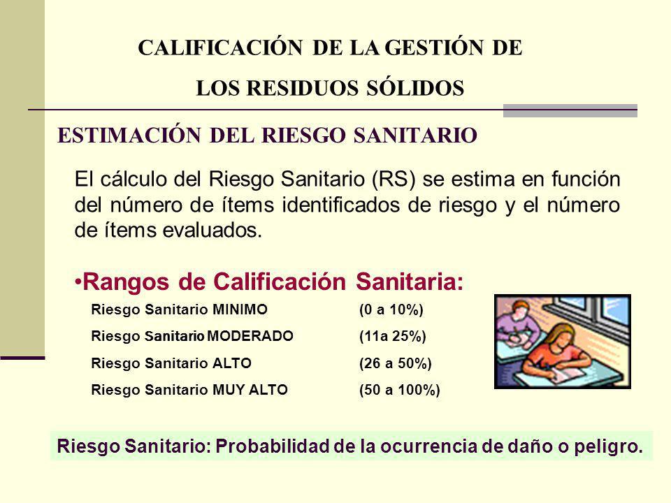 ESTIMACIÓN DEL RIESGO SANITARIO
