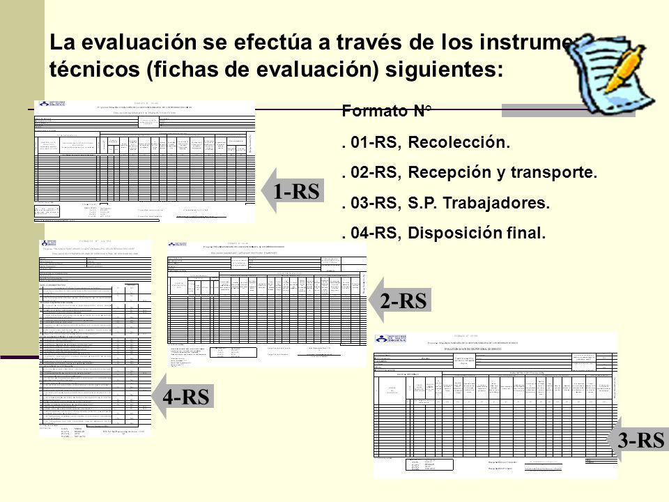 La evaluación se efectúa a través de los instrumentos técnicos (fichas de evaluación) siguientes:
