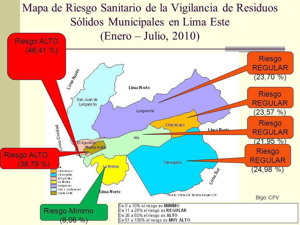Mapa de Riesgo Sanitario de la Vigilancia de Residuos Sólidos Municipales en Lima Este (Enero – Julio, 2010)