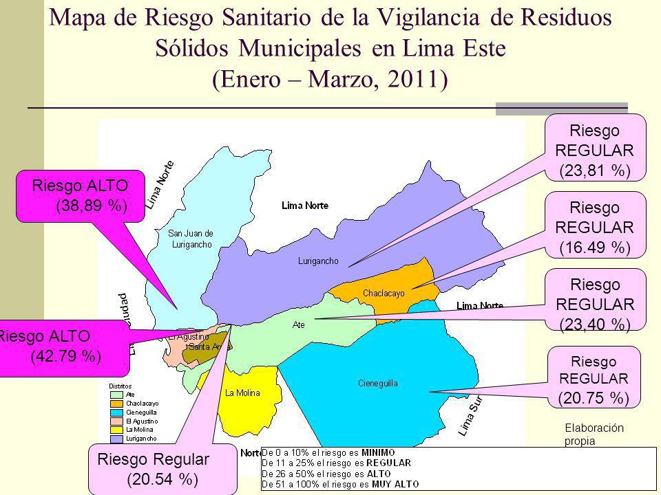 Mapa de Riesgo Sanitario de la Vigilancia de Residuos Sólidos Municipales en Lima Este (Enero – Marzo, 2011)