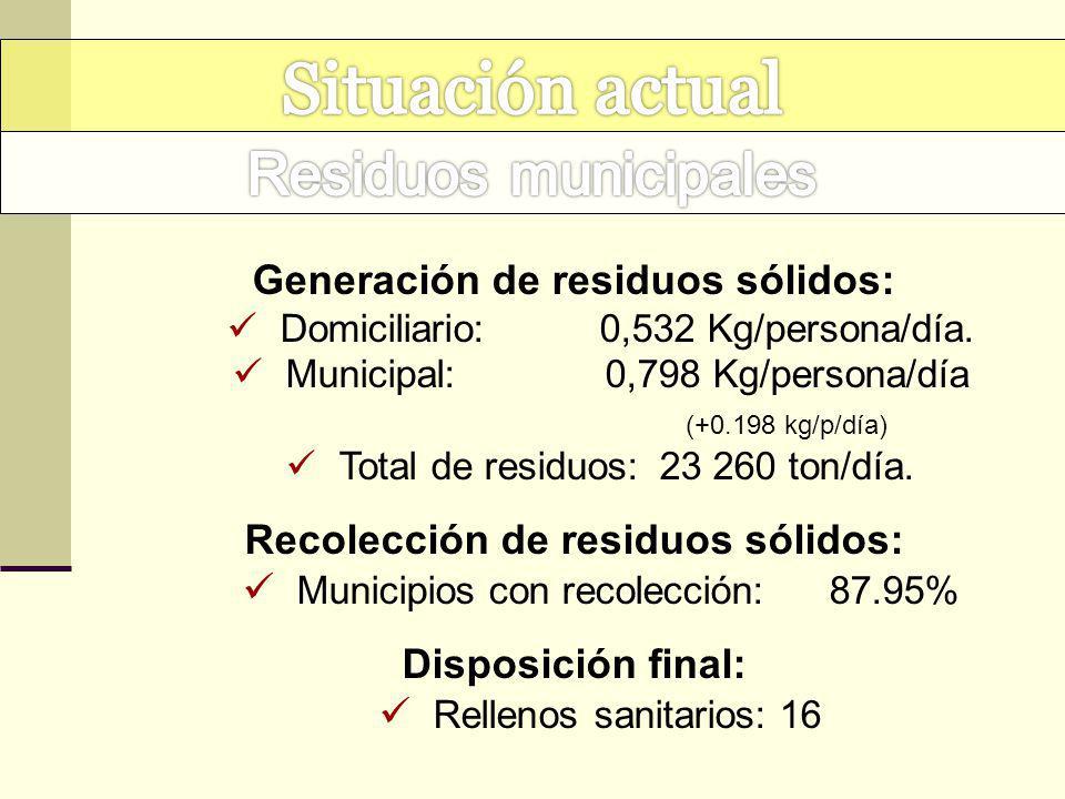 Generación de residuos sólidos: Recolección de residuos sólidos: