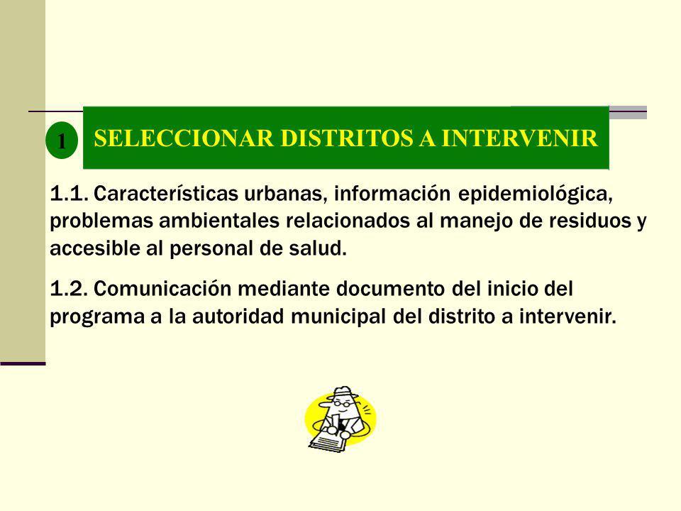 SELECCIONAR DISTRITOS A INTERVENIR