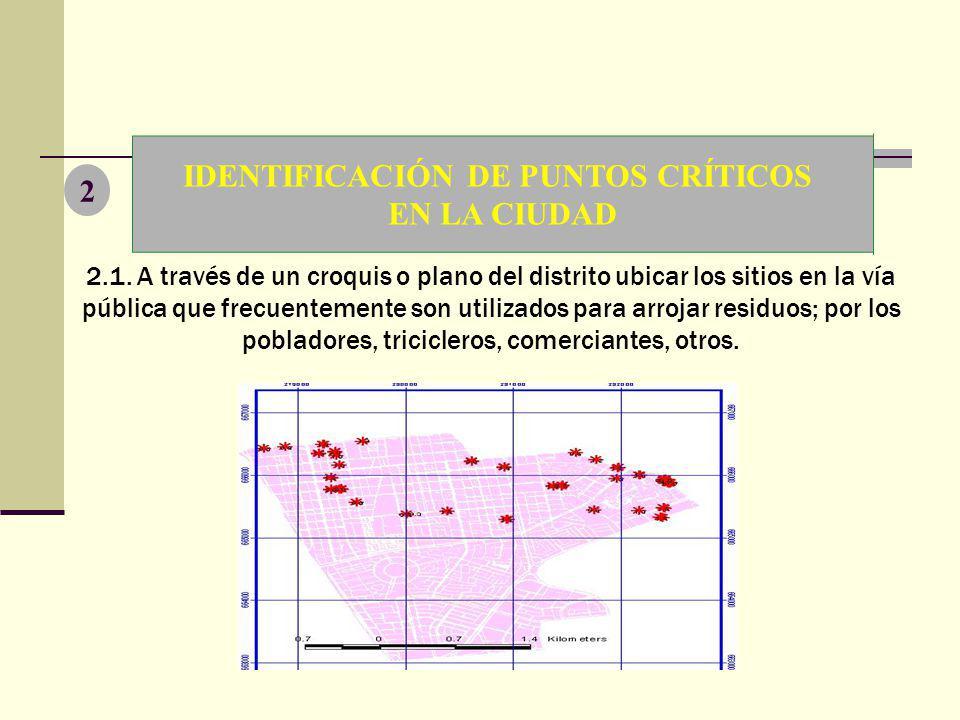 IDENTIFICACIÓN DE PUNTOS CRÍTICOS