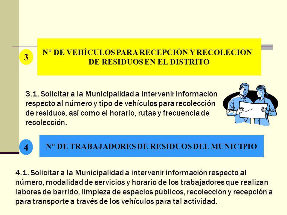 3 4 N° DE VEHÍCULOS PARA RECEPCIÓN Y RECOLECIÓN