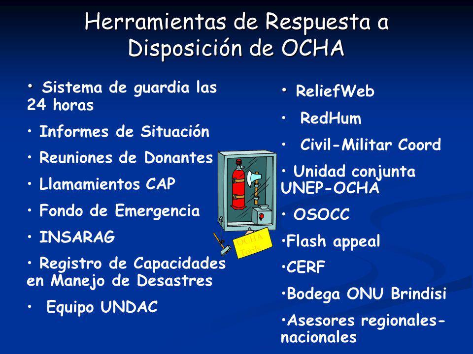 Herramientas de Respuesta a Disposición de OCHA