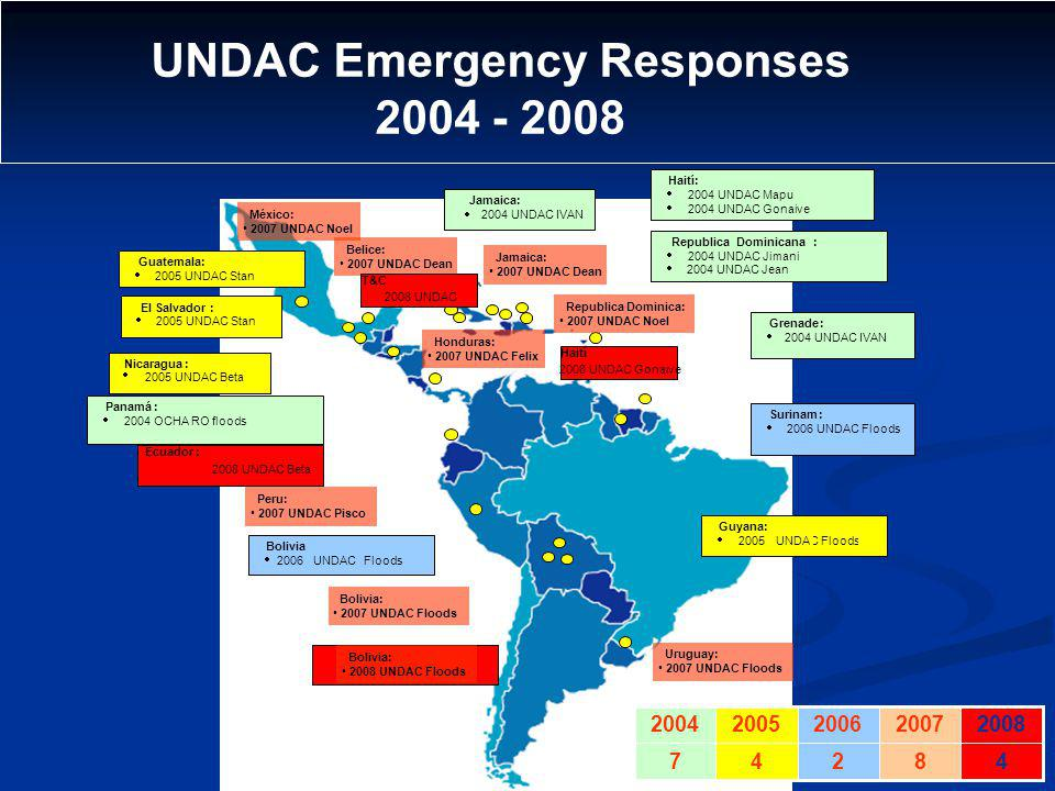 UNDAC Emergency Responses 2004 - 2008