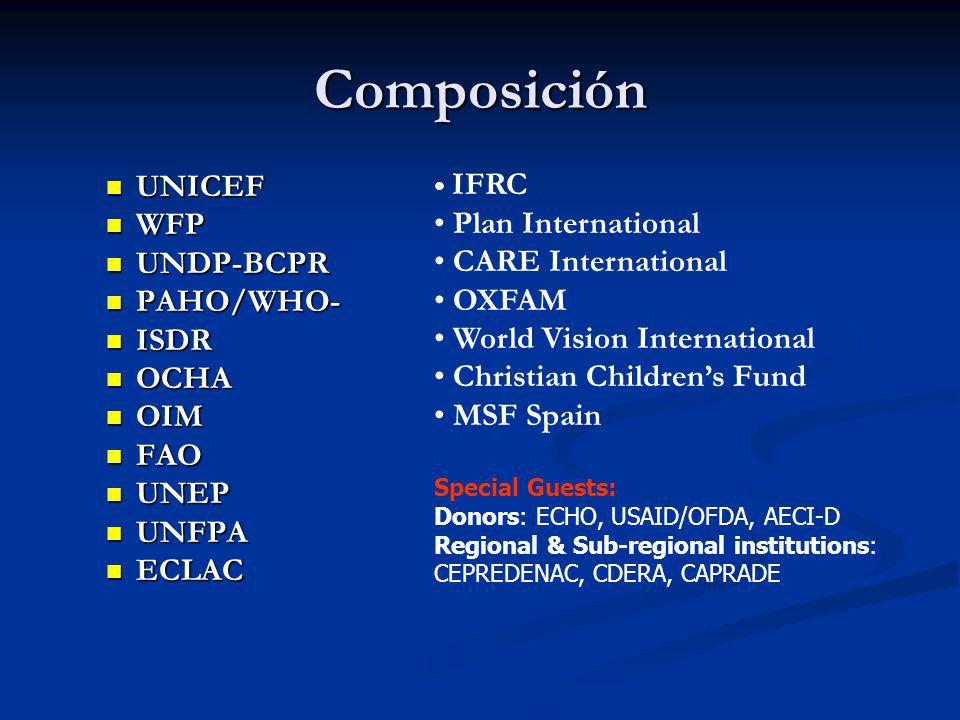 Composición UNICEF Plan International WFP CARE International UNDP-BCPR