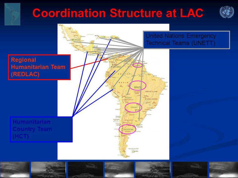 Coordination Structure at LAC
