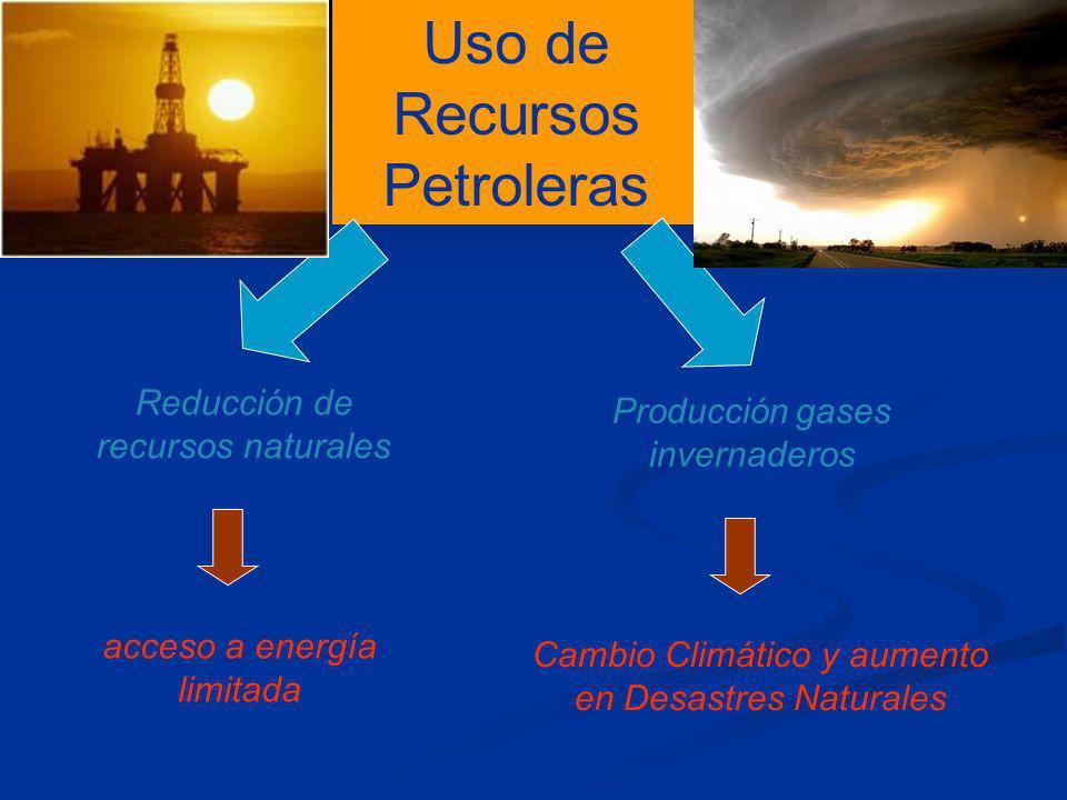 Uso de Recursos Petroleras