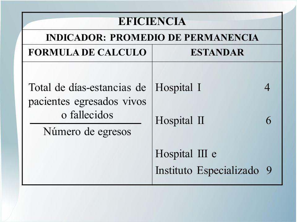 INDICADOR: PROMEDIO DE PERMANENCIA
