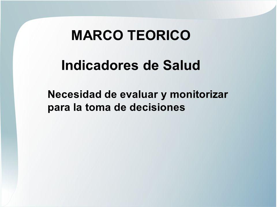 MARCO TEORICO Indicadores de Salud