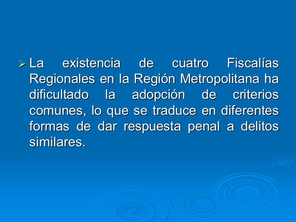 La existencia de cuatro Fiscalías Regionales en la Región Metropolitana ha dificultado la adopción de criterios comunes, lo que se traduce en diferentes formas de dar respuesta penal a delitos similares.
