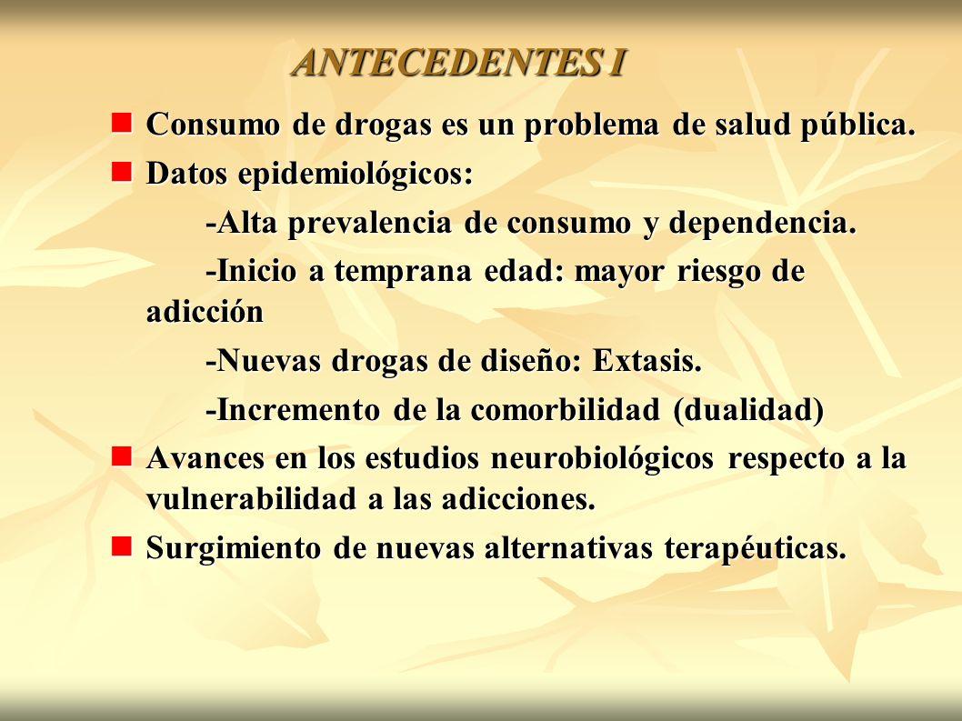 ANTECEDENTES I Consumo de drogas es un problema de salud pública.