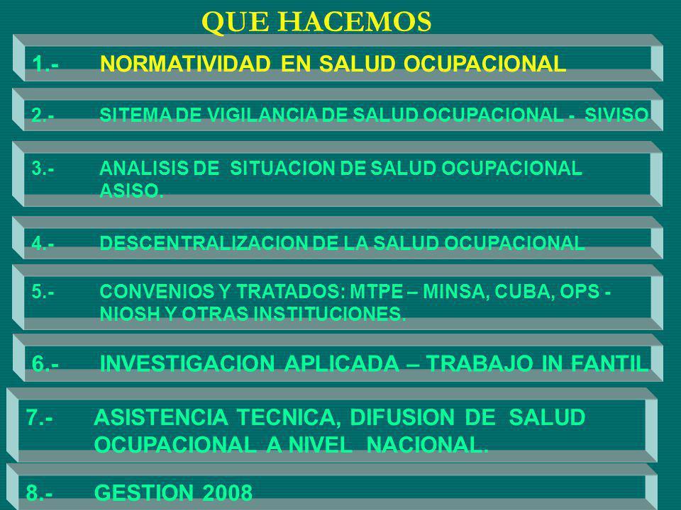 QUE HACEMOS 1.- NORMATIVIDAD EN SALUD OCUPACIONAL