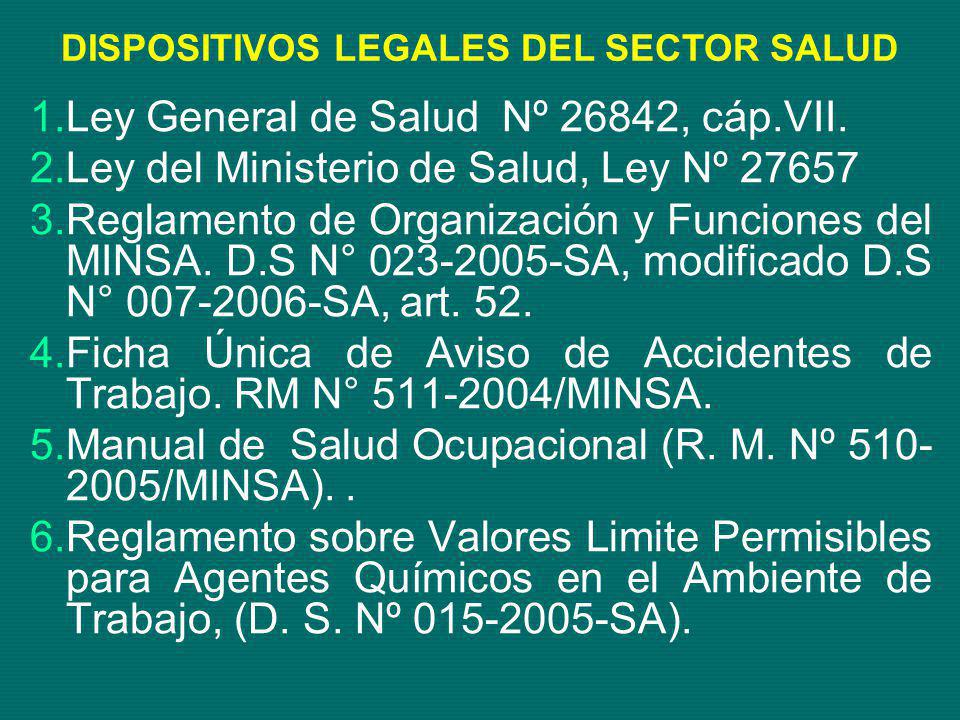 DISPOSITIVOS LEGALES DEL SECTOR SALUD