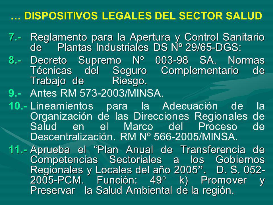 … DISPOSITIVOS LEGALES DEL SECTOR SALUD