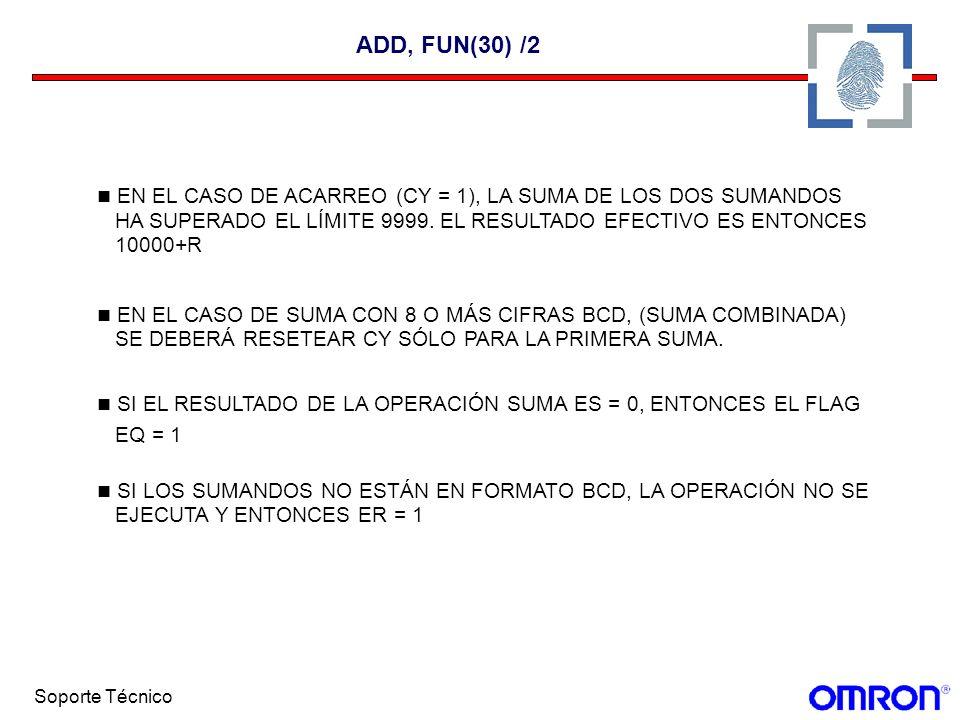 ADD, FUN(30) /2EN EL CASO DE ACARREO (CY = 1), LA SUMA DE LOS DOS SUMANDOS. HA SUPERADO EL LÍMITE 9999. EL RESULTADO EFECTIVO ES ENTONCES.