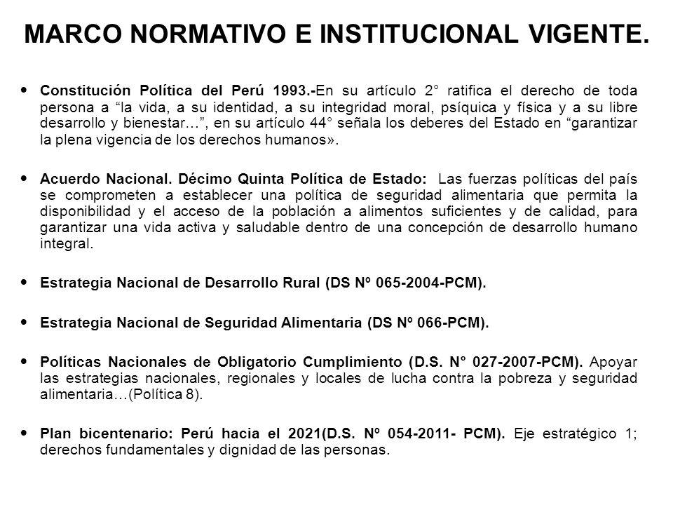 MARCO NORMATIVO E INSTITUCIONAL VIGENTE.