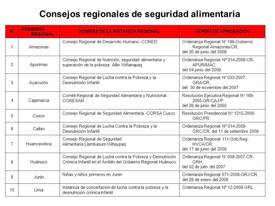 Consejos regionales de seguridad alimentaria