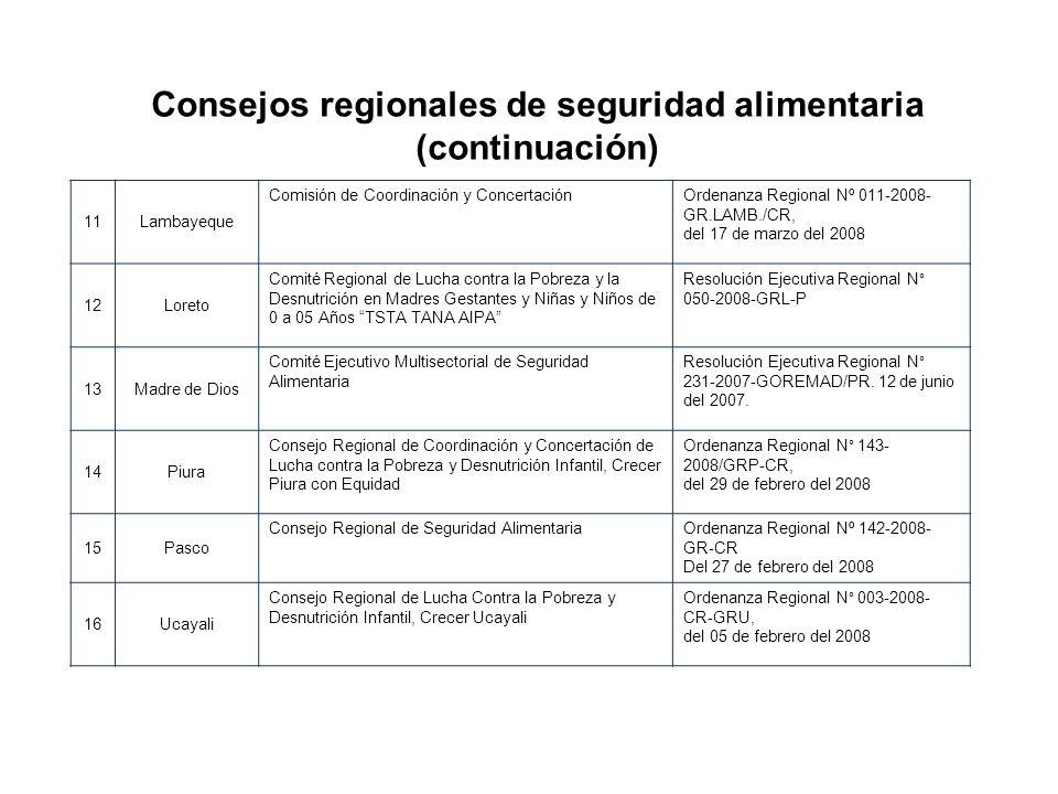 Consejos regionales de seguridad alimentaria (continuación)