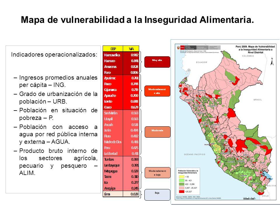 Mapa de vulnerabilidad a la Inseguridad Alimentaria.