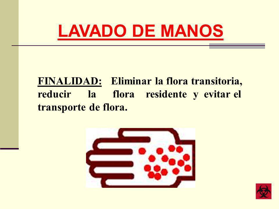 LAVADO DE MANOS FINALIDAD: Eliminar la flora transitoria, reducir la flora residente y evitar el transporte de flora.