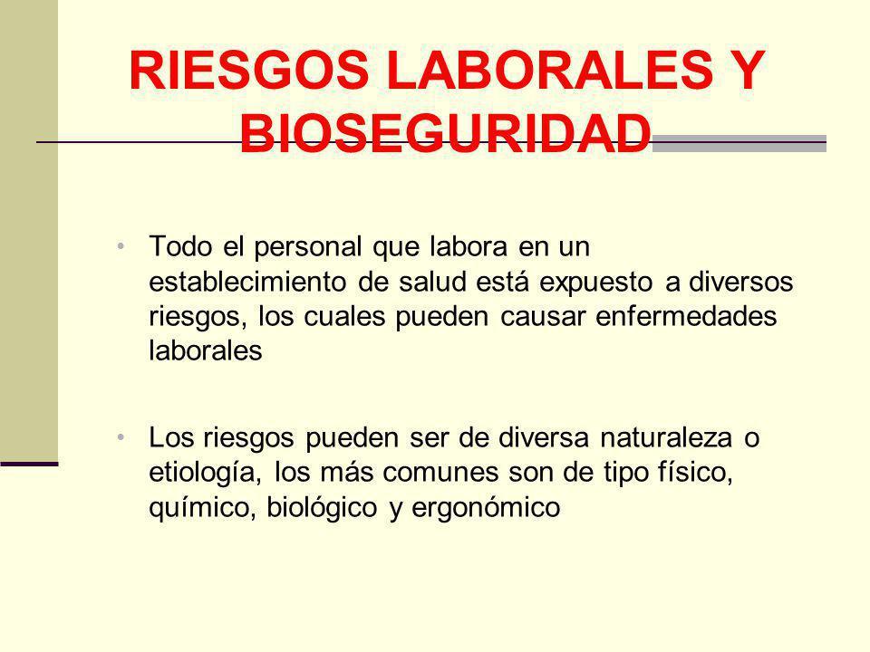 RIESGOS LABORALES Y BIOSEGURIDAD