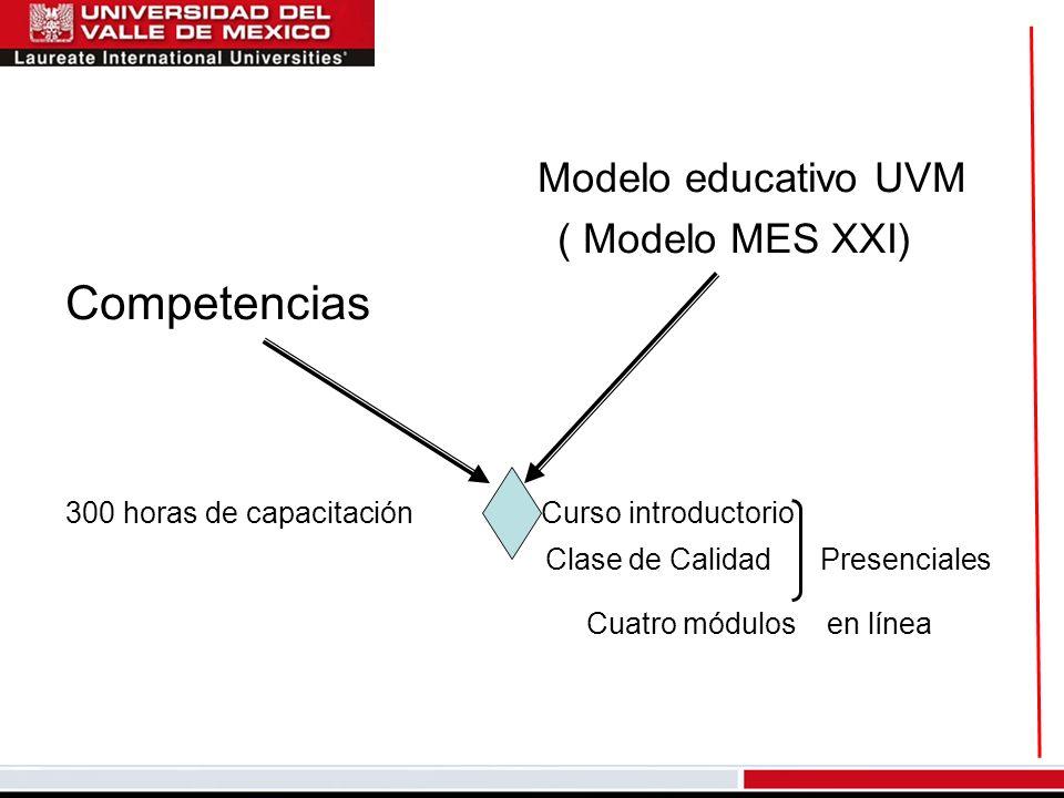 Modelo educativo UVM Competencias ( Modelo MES XXI)