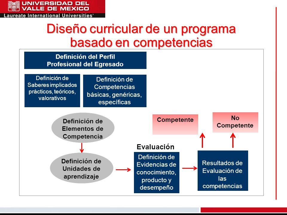 Diseño curricular de un programa basado en competencias