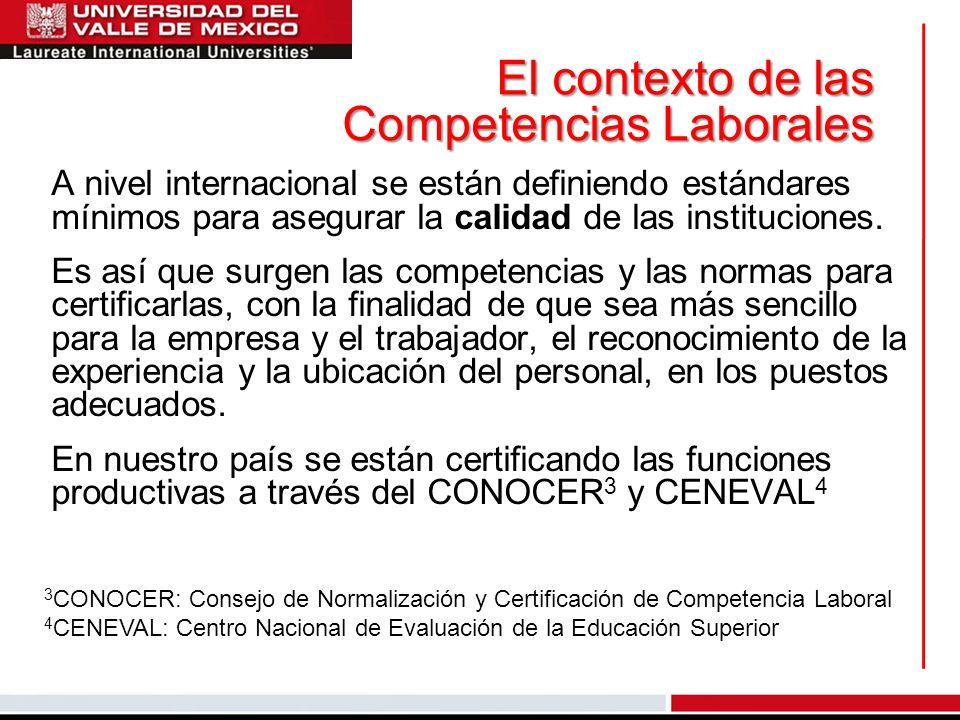 El contexto de las Competencias Laborales