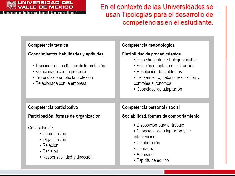 En el contexto de las Universidades se usan Tipologías para el desarrollo de competencias en el estudiante.