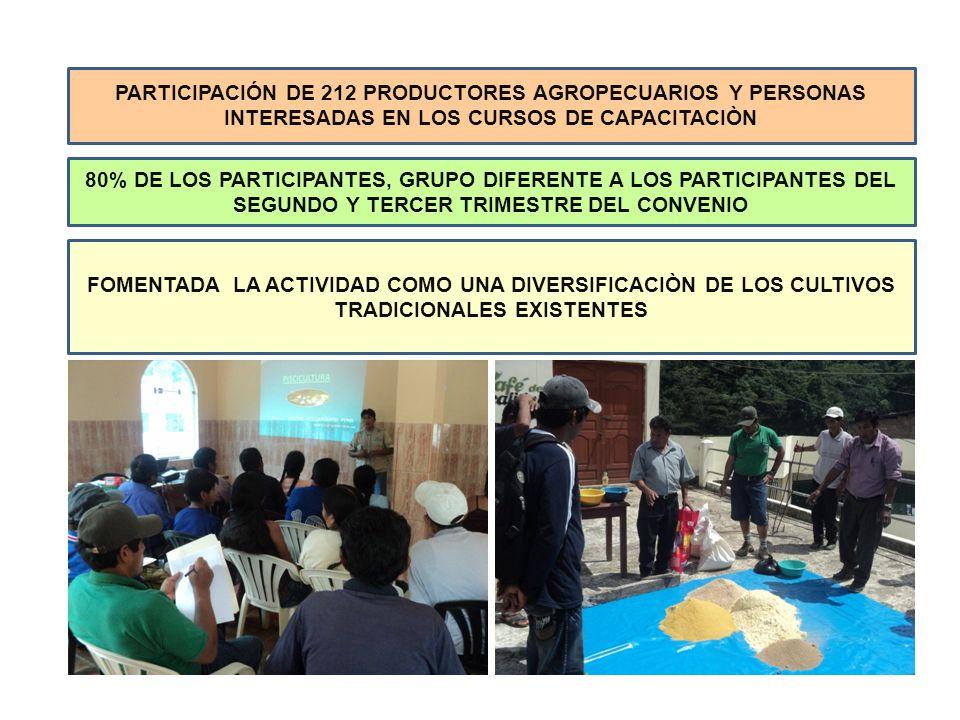 PARTICIPACIÓN DE 212 PRODUCTORES AGROPECUARIOS Y PERSONAS INTERESADAS EN LOS CURSOS DE CAPACITACIÒN
