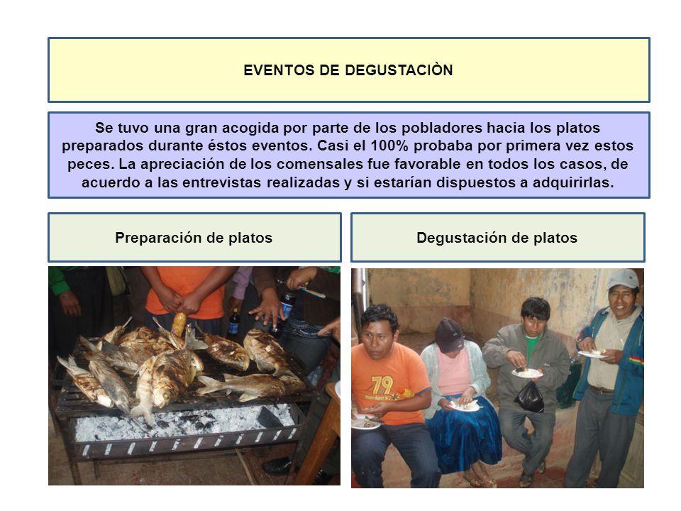 EVENTOS DE DEGUSTACIÒN