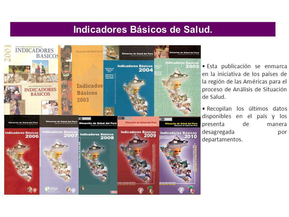 Indicadores Básicos de Salud.