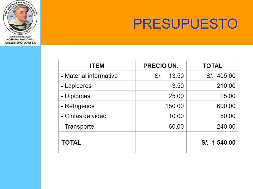 PRESUPUESTO ITEM PRECIO UN. TOTAL - Material informativo S/. 13.50