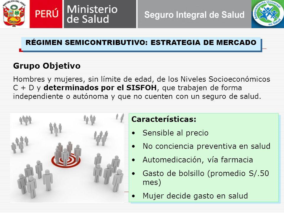 RÉGIMEN SEMICONTRIBUTIVO: ESTRATEGIA DE MERCADO