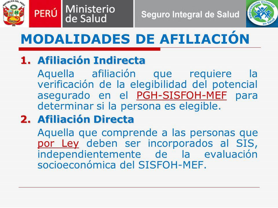 MODALIDADES DE AFILIACIÓN