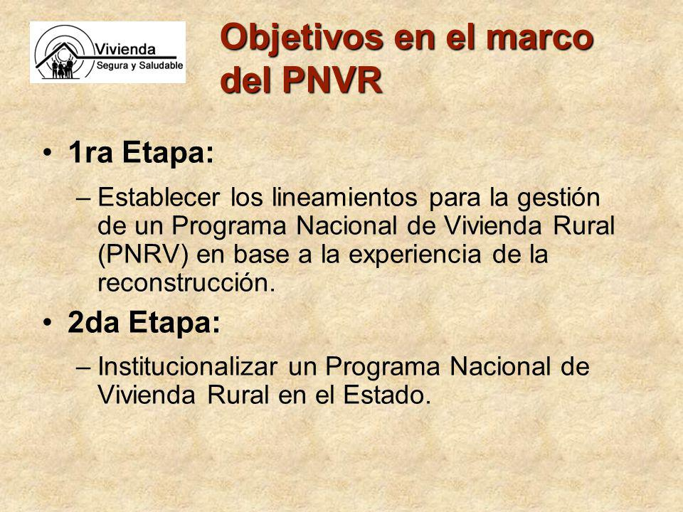 Objetivos en el marco del PNVR